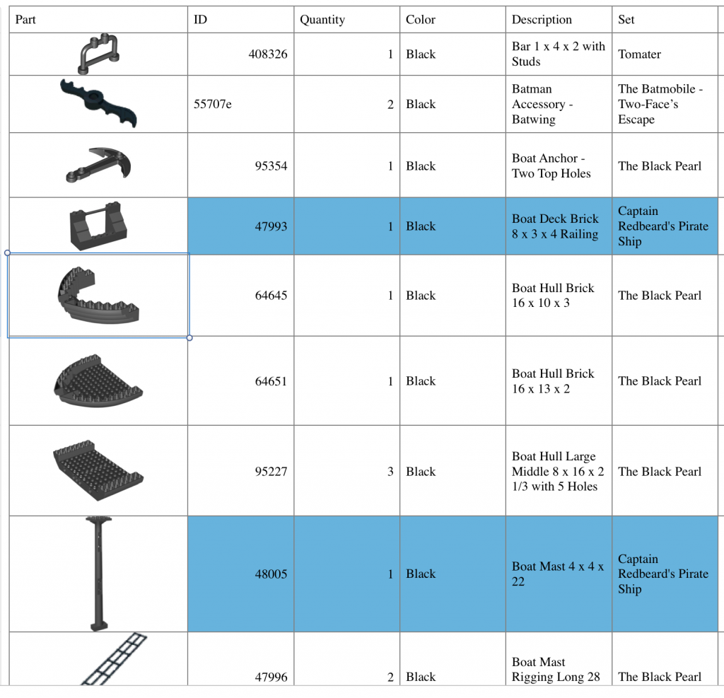Sample of my needed LEGO parts list